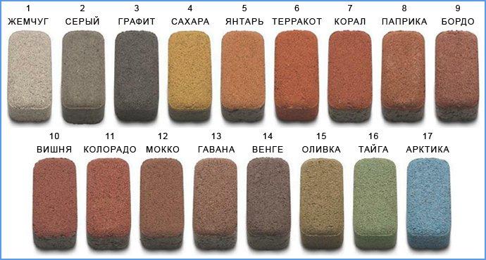 Возможные вариации цвета ФЕМ